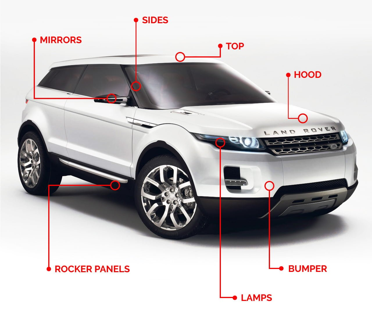 Enumerated car parts for paint protection film